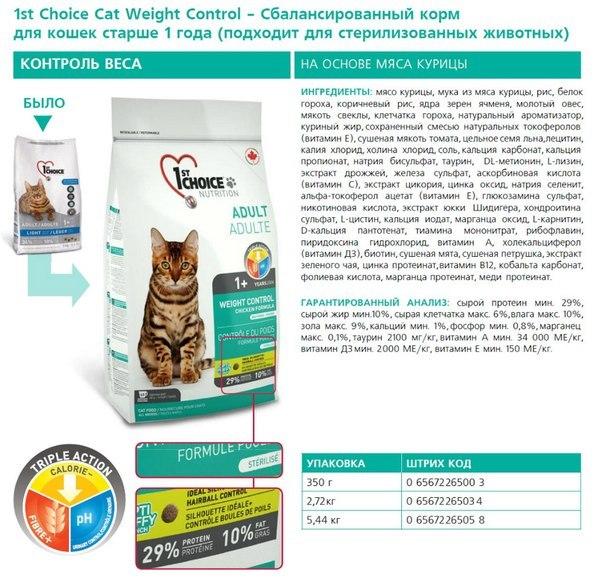 Избыточный вес у домашних животных - довольно распространенная проблема, имеющая множество причин.
